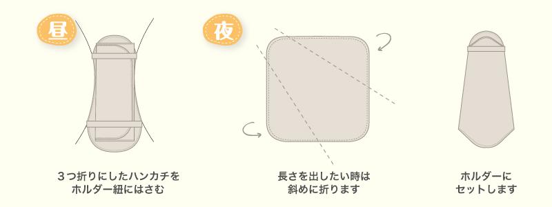 量が多い日はハンカチタイプやパッドと重ねて使う。夜はハンカチタイプ(L)と合わせて使う